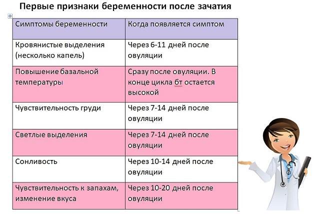 Беременные шоу 1 сезон 7 серия 57