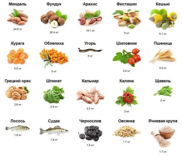 содержание витамина е в разных продуктах