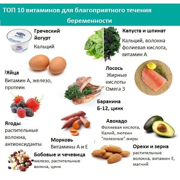 Полезные продукты для будущих мам