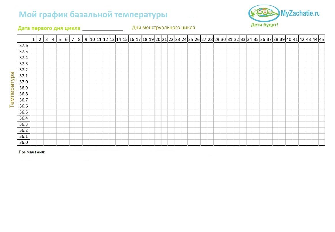 График базальной температуры скачать программу
