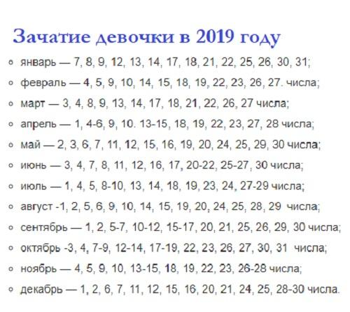 лунный календарь