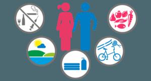 Как мужчине и женщине подготовиться к ЭКО, чтобы оно прошло успешно