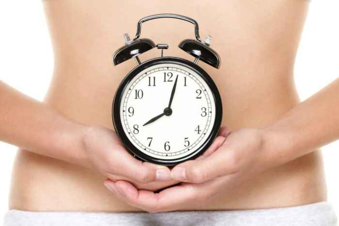 Как считать дни овуляции чтобы забеременеть календарь