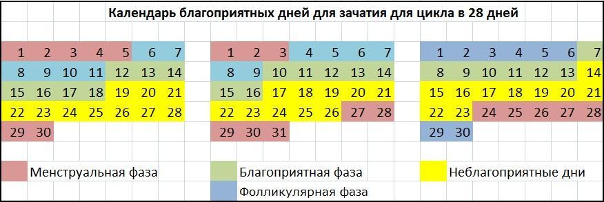 Тесты и калькуляторы