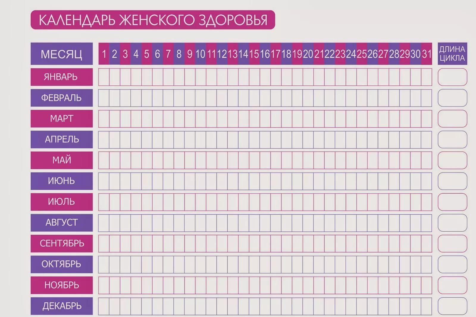 календарь наблюдения цикла