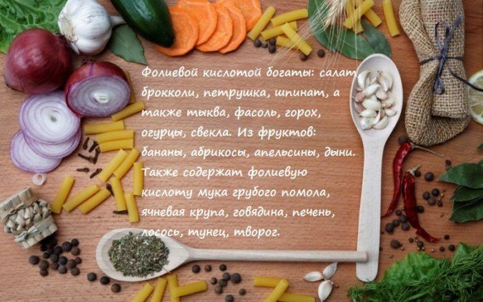 Содержание фолиевой кислоты в пище